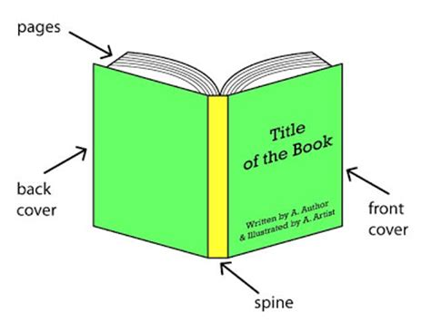 How to write a books title in a paper